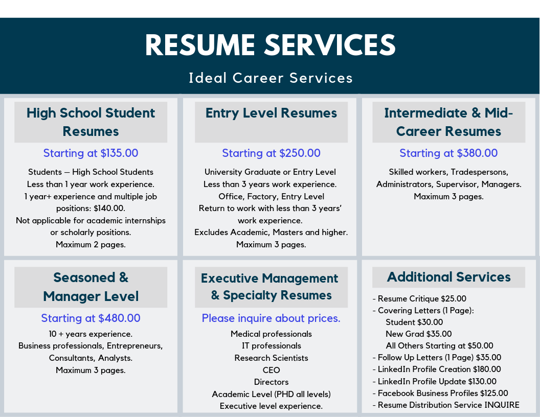 Resume Writing Ideal Career Services